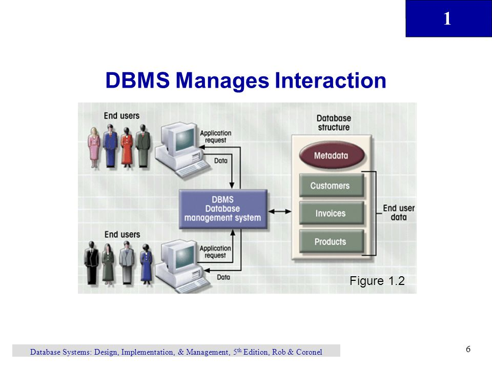 importance of file management system pdf