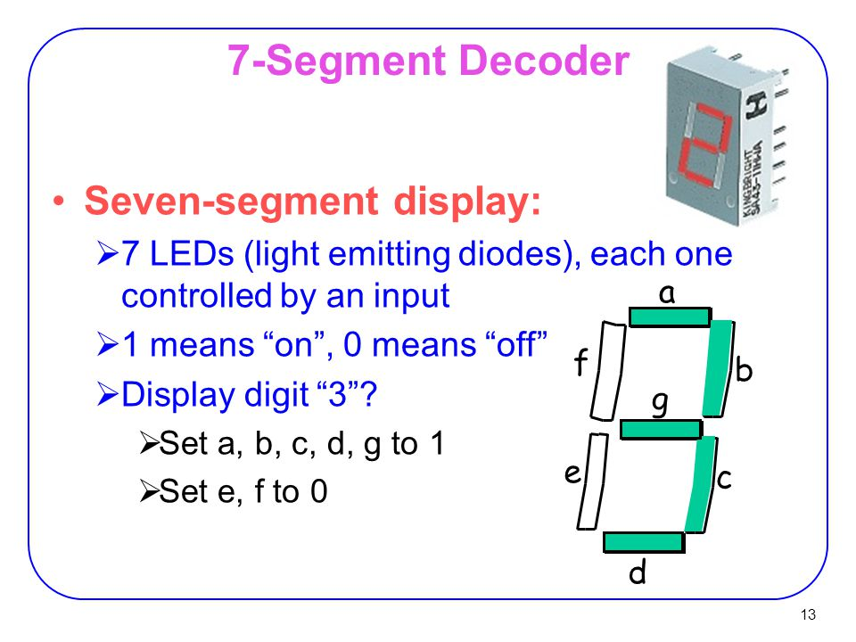 7-Segment Decoder Seven-segment display: