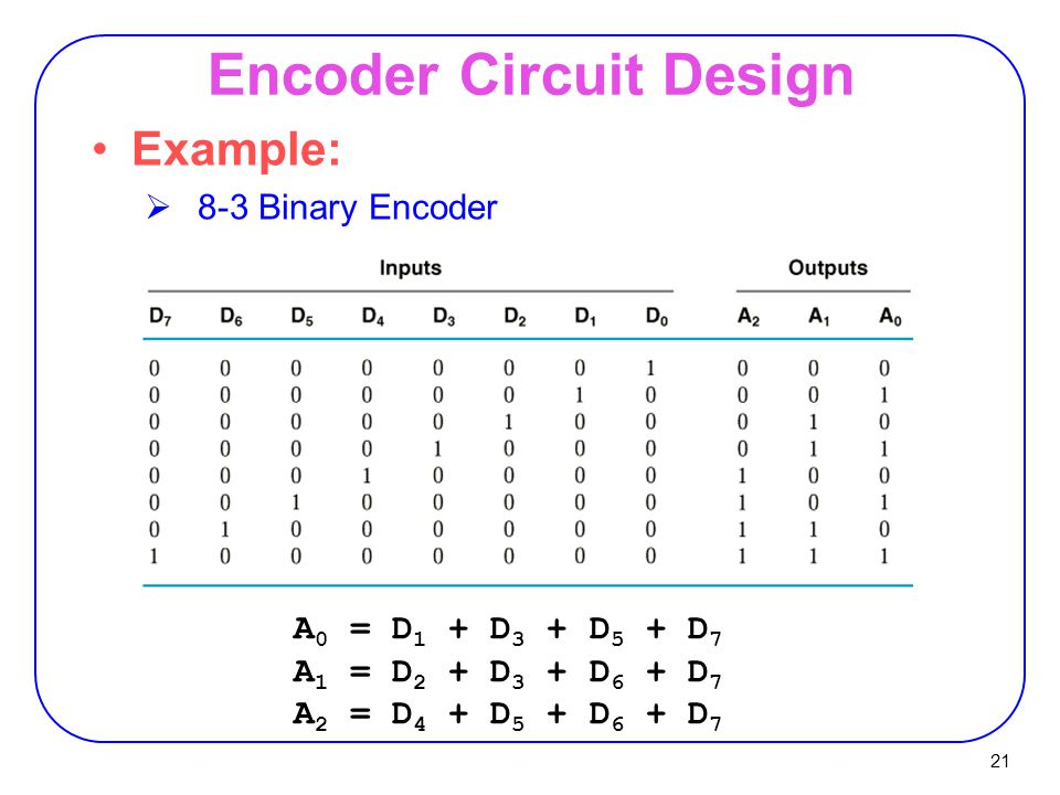Encoder Circuit Design