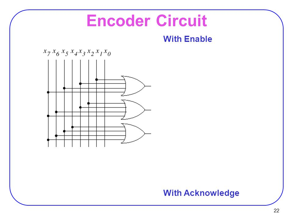 Encoder Circuit With Enable With Acknowledge