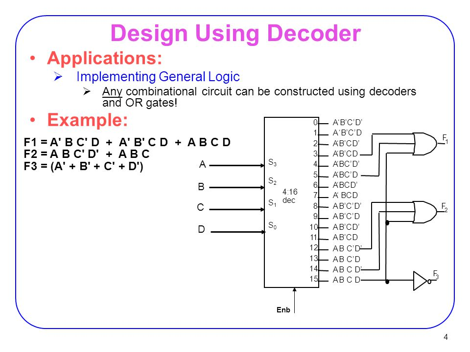 Design Using Decoder Applications: Example: Implementing General Logic