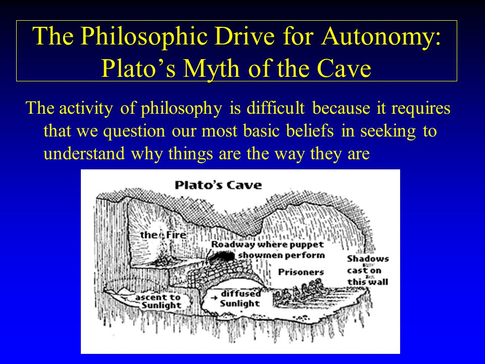 The Philosophic Drive for Autonomy: Plato's Myth of the Cave