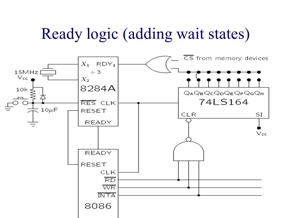 Ready logic (adding wait states)