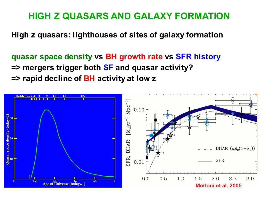 HIGH Z QUASARS AND GALAXY FORMATION