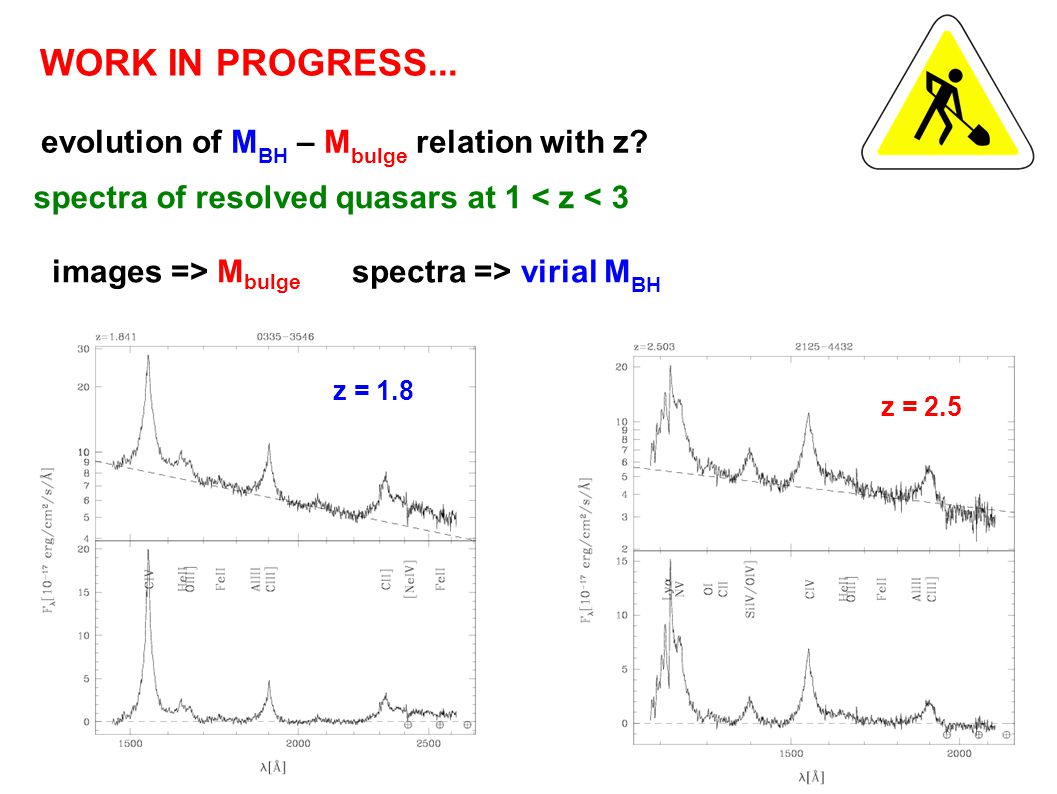WORK IN PROGRESS... evolution of MBH – Mbulge relation with z