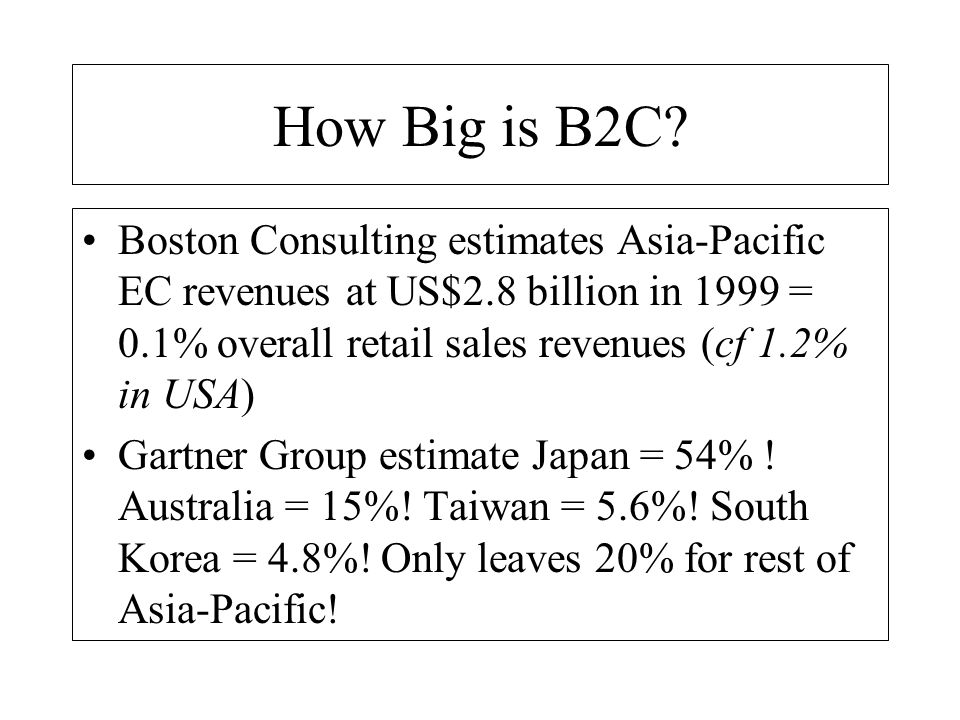 How Big is B2C Boston Consulting estimates Asia-Pacific EC revenues at US$2.8 billion in 1999 = 0.1% overall retail sales revenues (cf 1.2% in USA)
