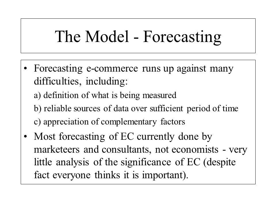 The Model - Forecasting