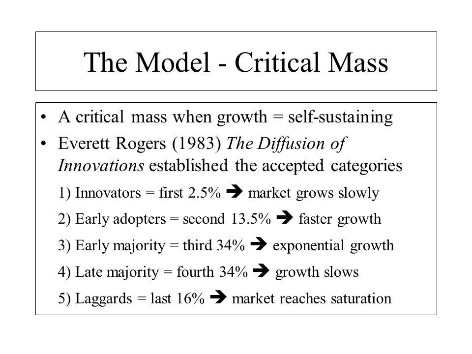 The Model - Critical Mass