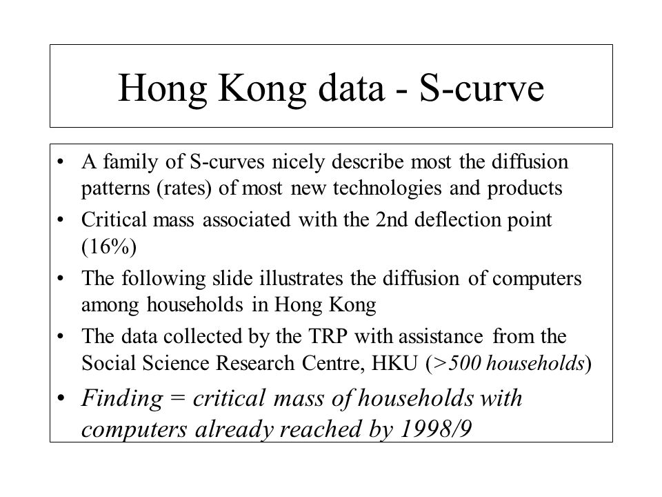 Hong Kong data - S-curve