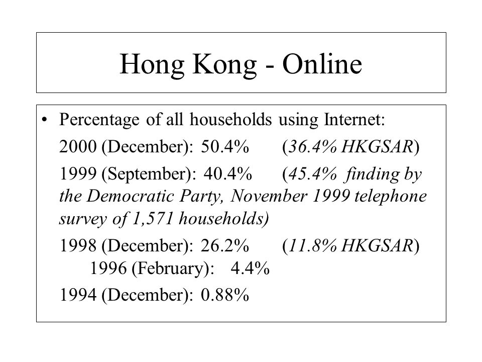 Hong Kong - Online Percentage of all households using Internet: