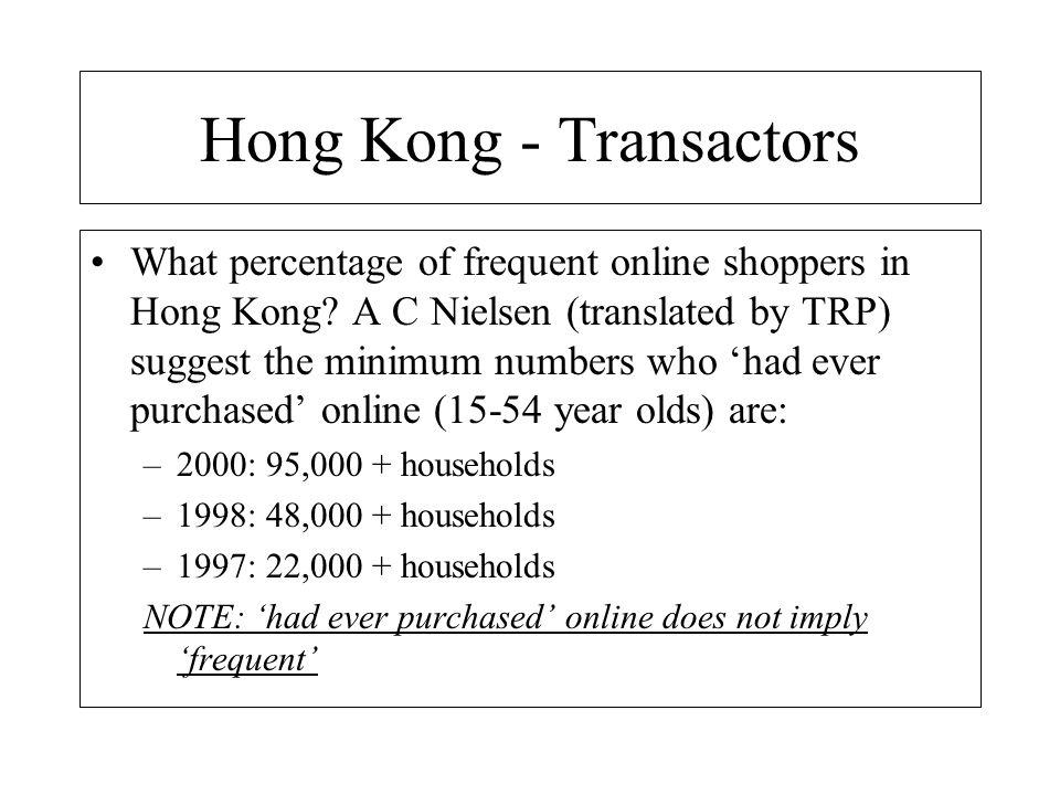 Hong Kong - Transactors