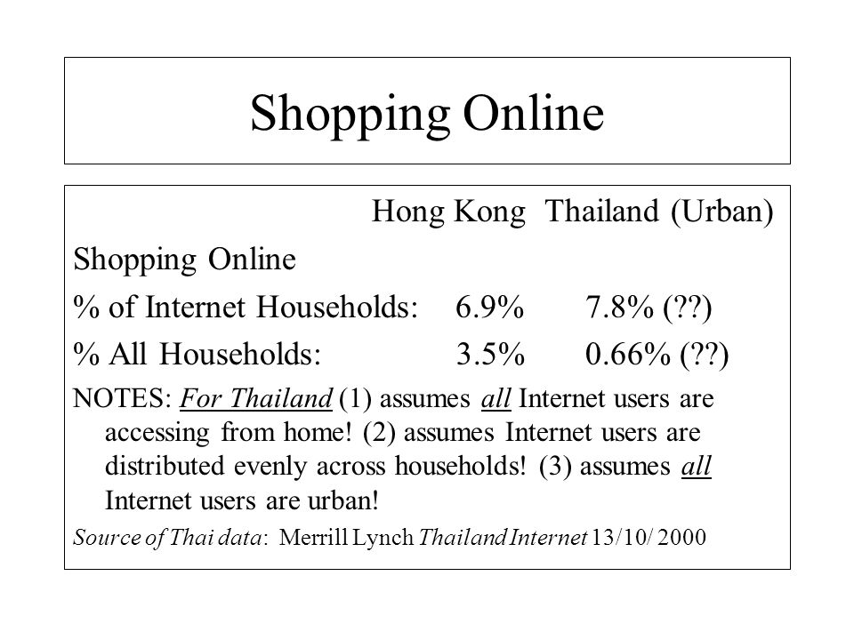 Shopping Online Shopping Online