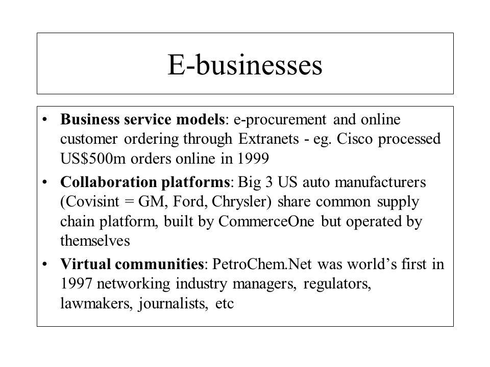 E-businesses
