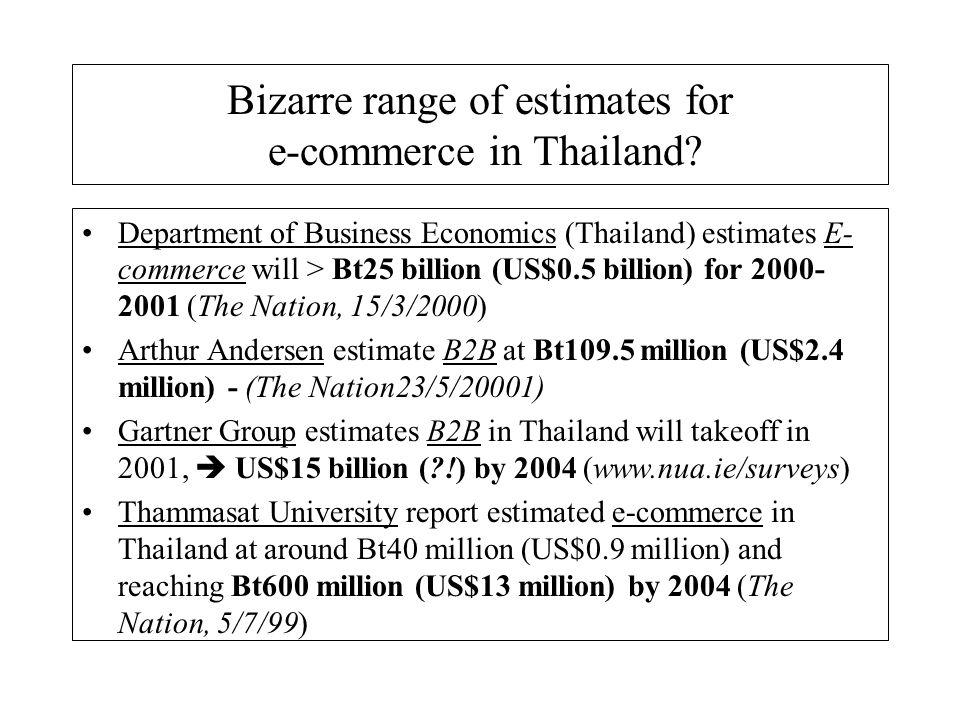 Bizarre range of estimates for e-commerce in Thailand
