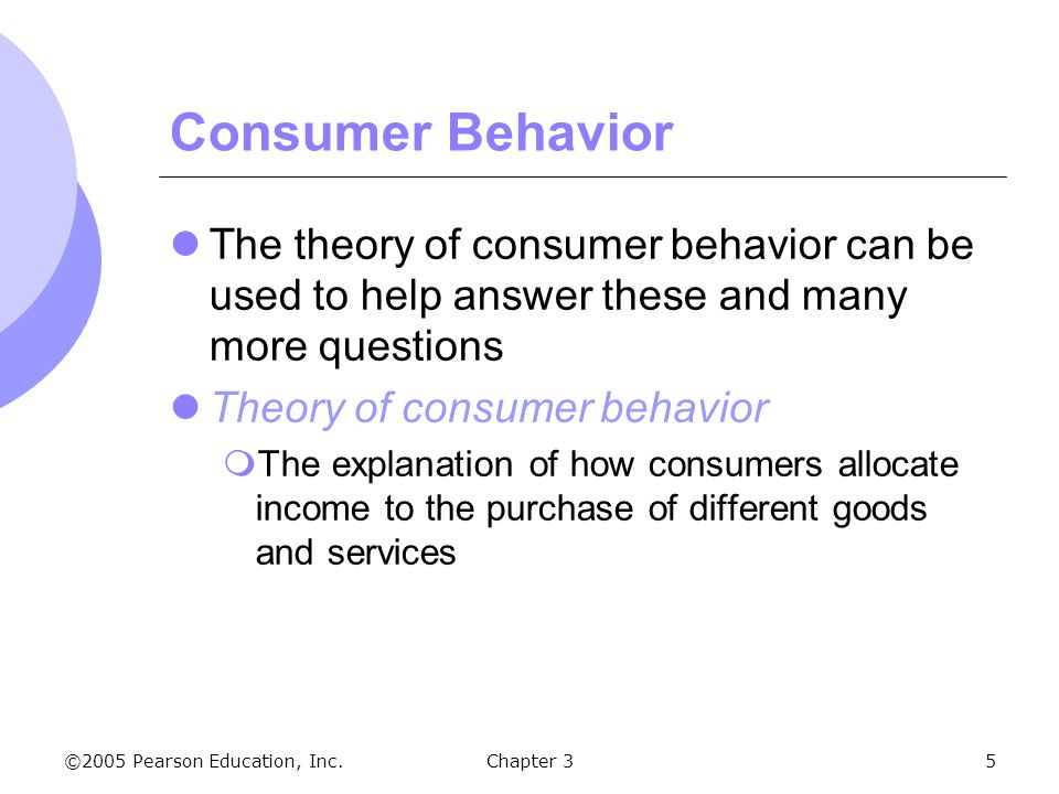 1 Factors That Influence Consumers' Buying Behavior