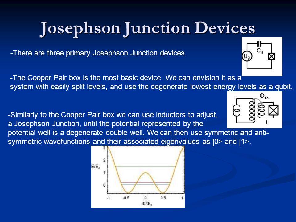 Josephson