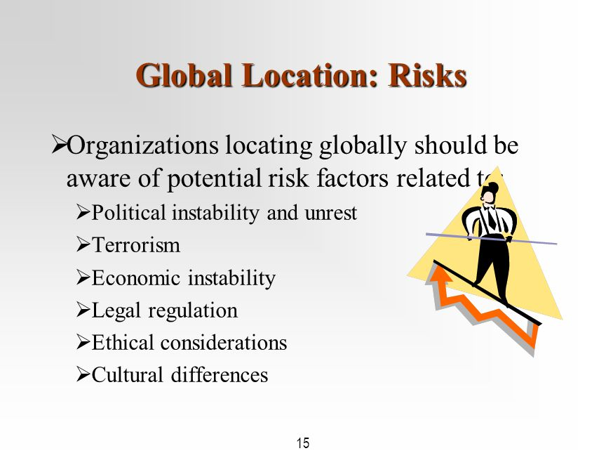 Potential Areas of Risk