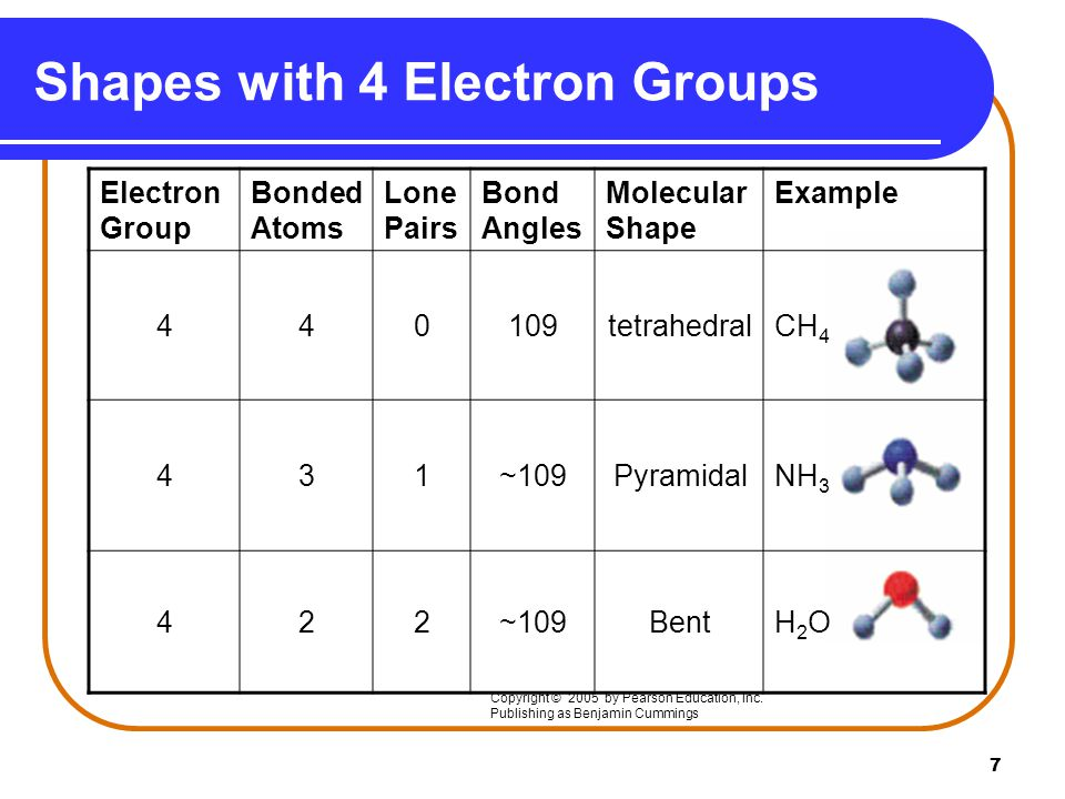 Shapes with 4 Electron Groups