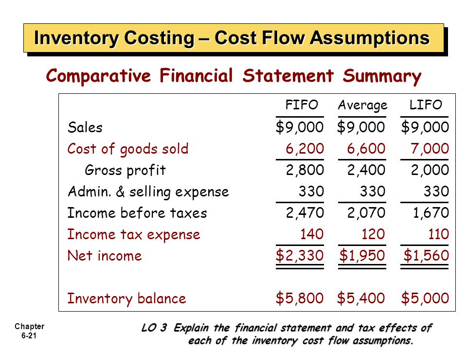 Inventory Costing – Cost Flow Assumptions