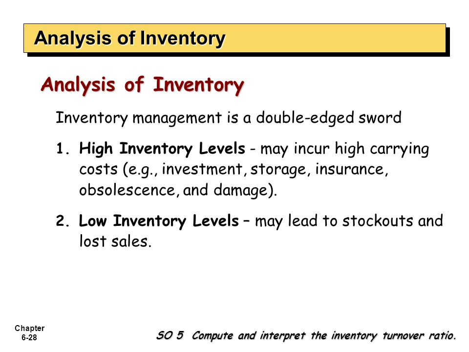 Analysis of Inventory Analysis of Inventory