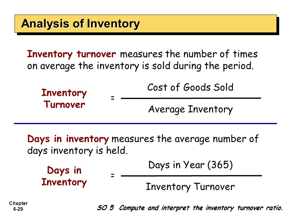 Analysis of Inventory Inventory turnover measures the number of times on average the inventory is sold during the period.