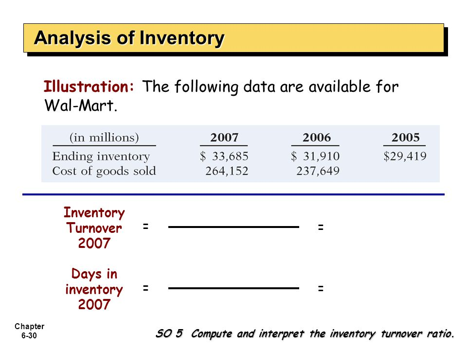 Analysis of Inventory Illustration: The following data are available for Wal-Mart. Inventory Turnover