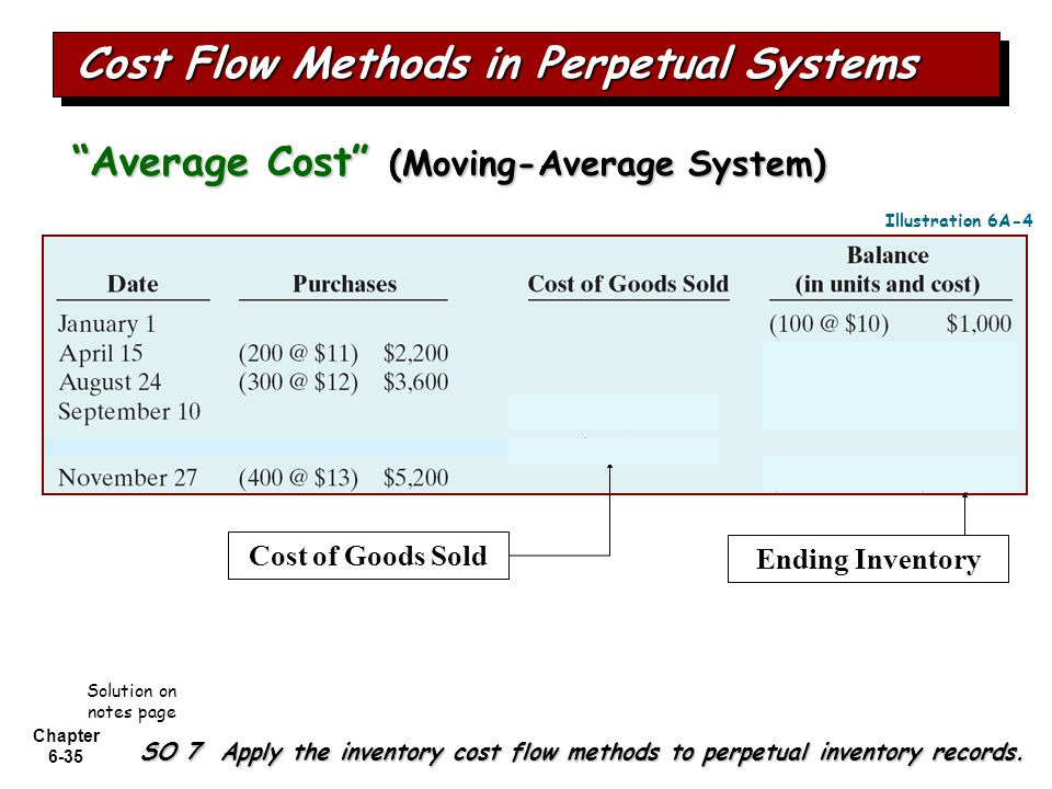 Cost Flow Methods in Perpetual Systems