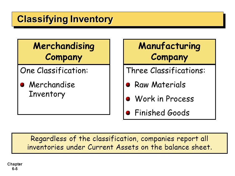 Classifying Inventory