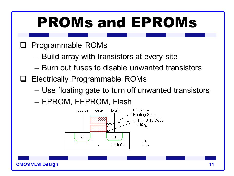 PROMs and EPROMs Programmable ROMs