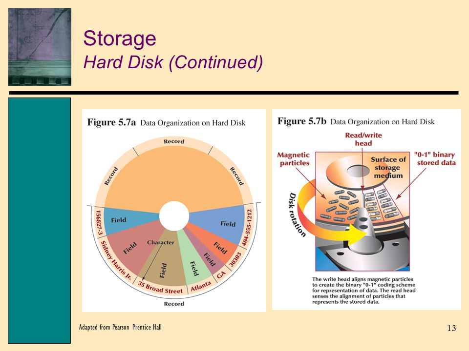 Storage Hard Disk (Continued)
