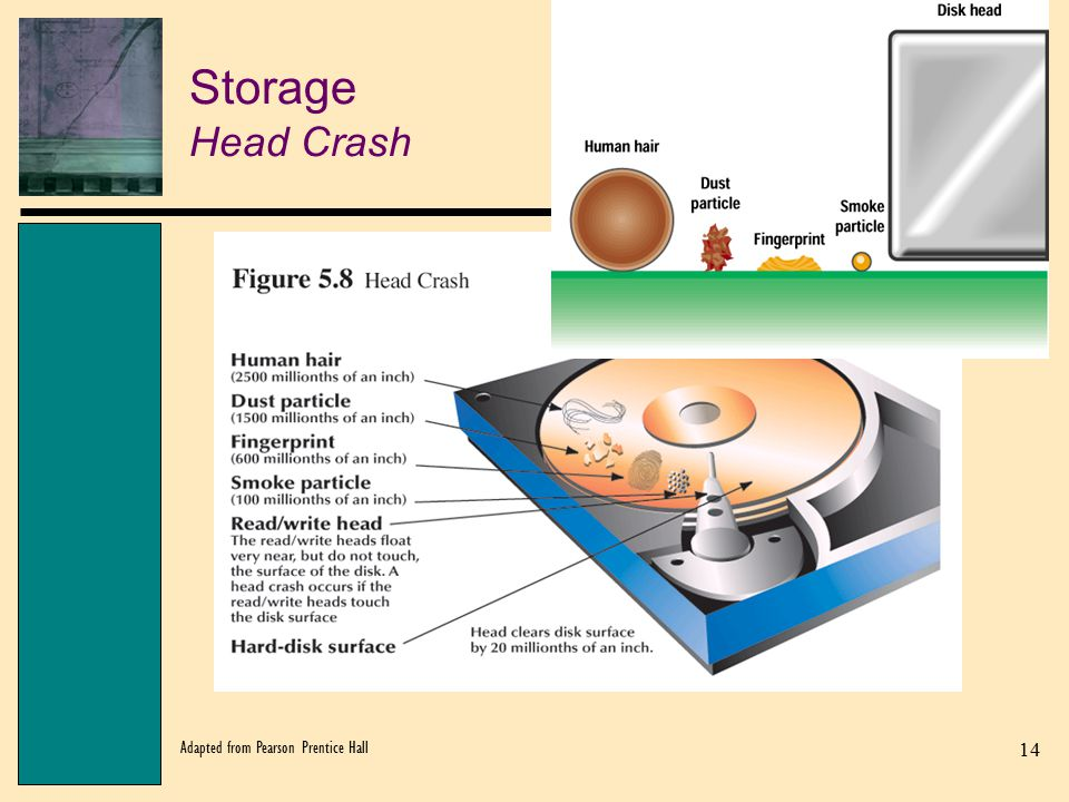 Storage Head Crash Adapted from Pearson Prentice Hall