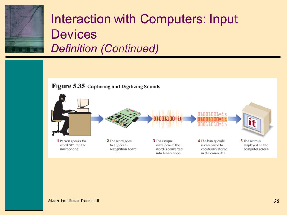 Interaction with Computers: Input Devices Definition (Continued)