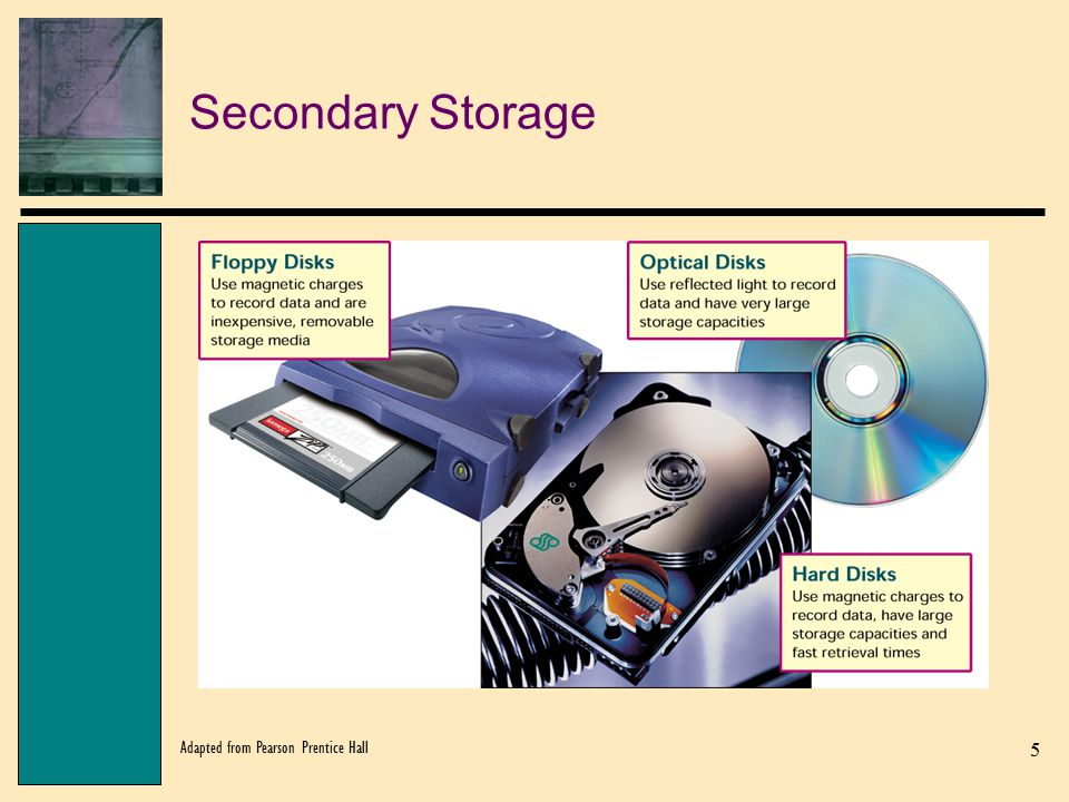 Secondary Storage Adapted from Pearson Prentice Hall