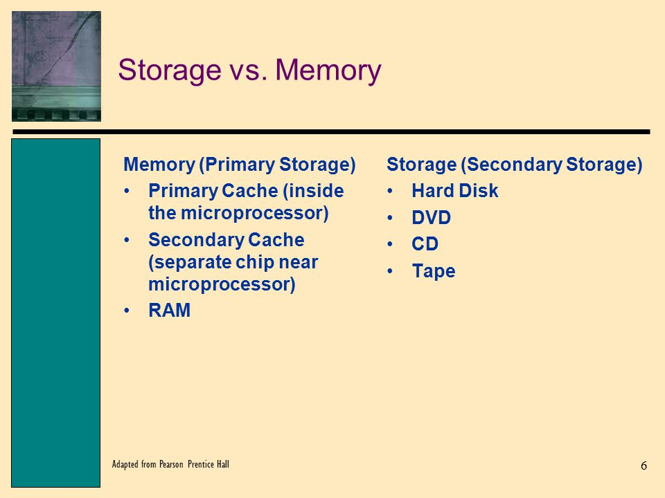 Storage vs. Memory Memory (Primary Storage)