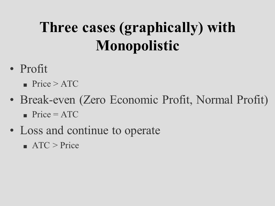 Three cases (graphically) with Monopolistic