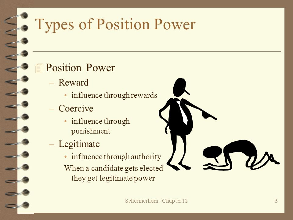 Types of Position Power