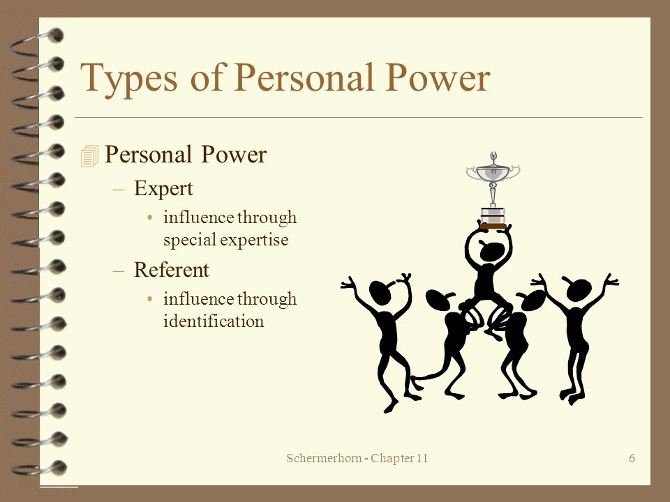 Types of Personal Power