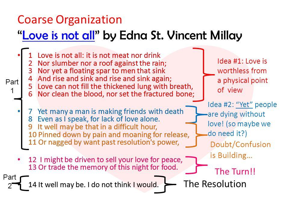 edna st vincent millay poems pdf
