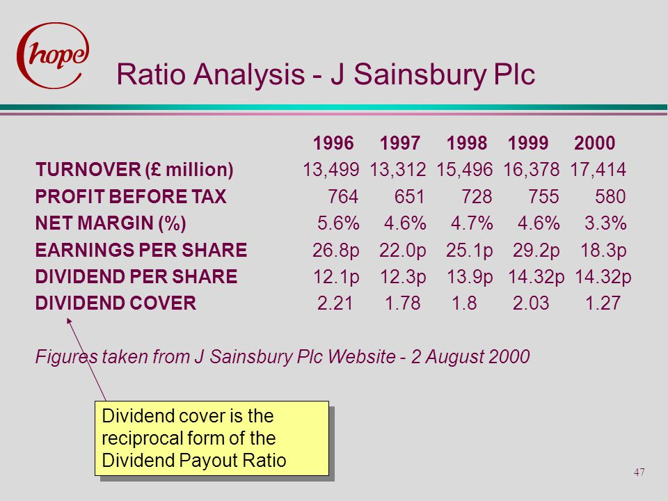 five years analysis of sainsbury plc Describe about the case study of j sainsbury plc in customers for the many years of sainsbury plc (porter's five force analysis.