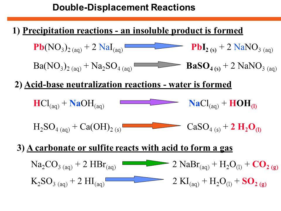 metathesis reaction precipitation Ap chem: chapter 4 practice multiple choice questions answer section  metathesis (precipitation) reactions 19ans: b pts: 1 top: metathesis (gas-formation) reactions.