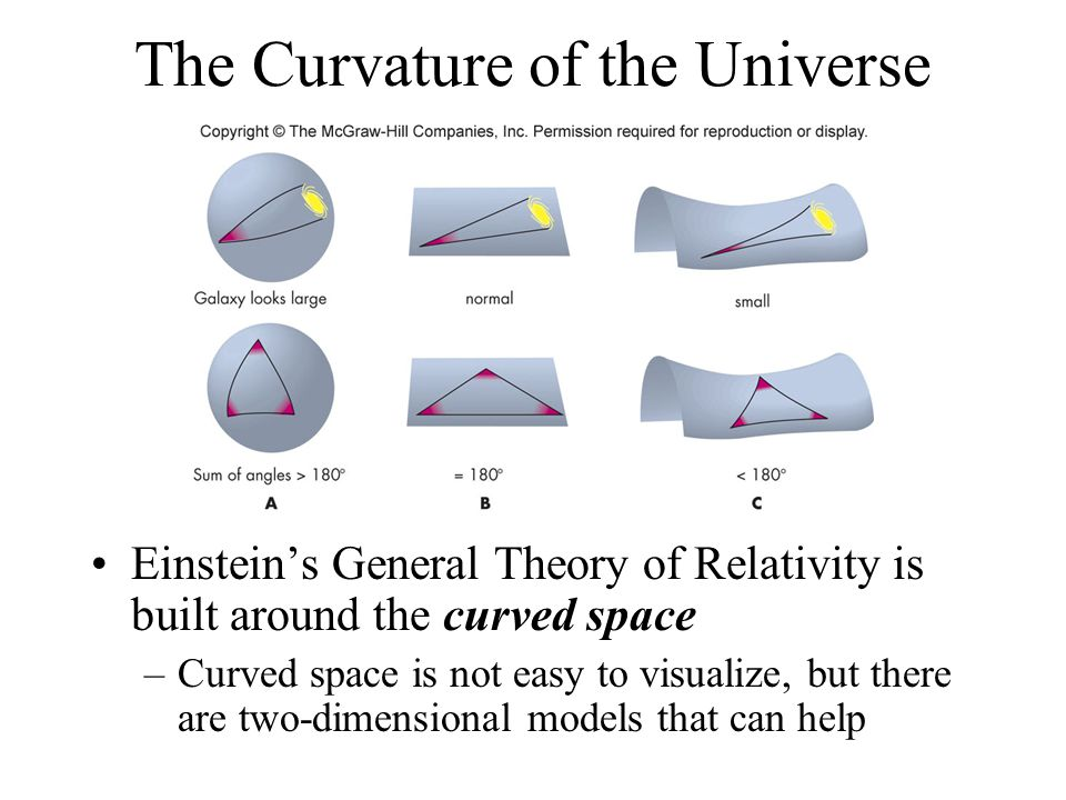 curvature of the universe analysis The density of the universe also determines its geometry if the density of the universe exceeds the critical density, then the geometry of space is closed and positively curved like the surface of a sphere this implies that initially parallel photon paths converge slowly, eventually cross, and .