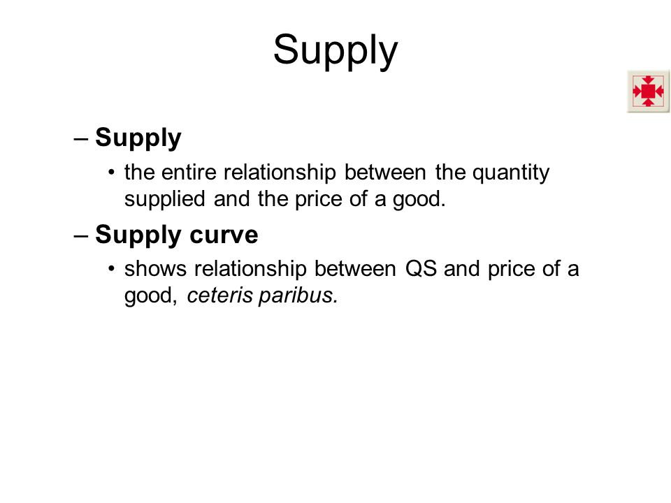 Supply Supply Supply curve