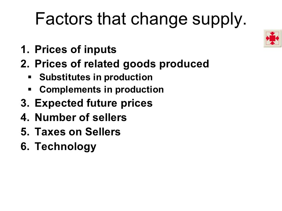 Factors that change supply.