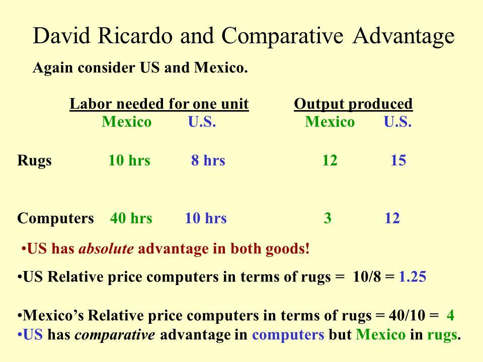 david ricardo theory of comparative advantage pdf