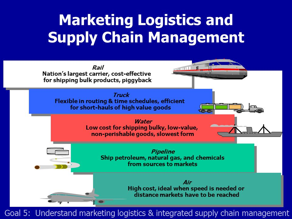 marketing supply management Supply chain management one of the most important aspects of the manufacturing process is supply chain management (scm) scm is the streamlining of a sellers supply-side activities in a way that provides good value for the consumer as well as maximizing profit for the manufacturer.
