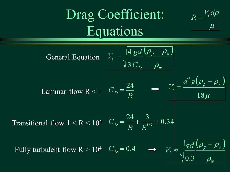 Drag Coefficient: Equations