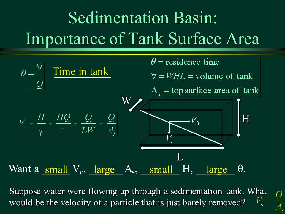 Sedimentation Basin: Importance of Tank Surface Area