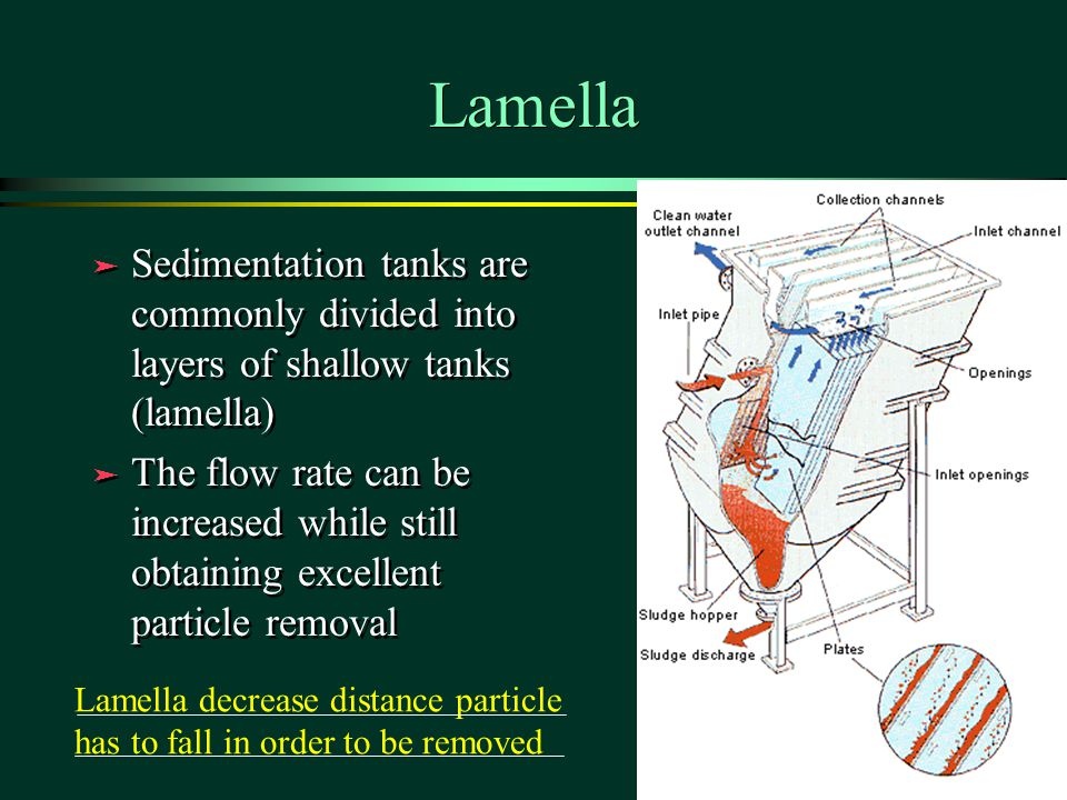 Lamella Sedimentation tanks are commonly divided into layers of shallow tanks (lamella)