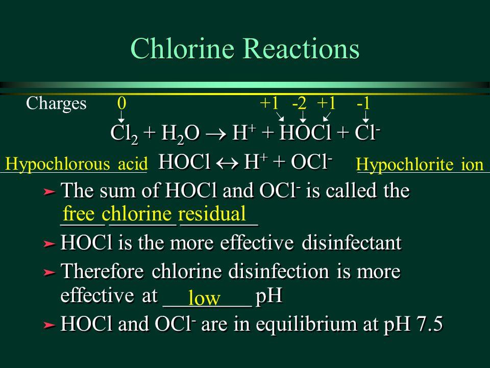 Chlorine Reactions Cl2 + H2O  H+ + HOCl + Cl- HOCl  H+ + OCl-