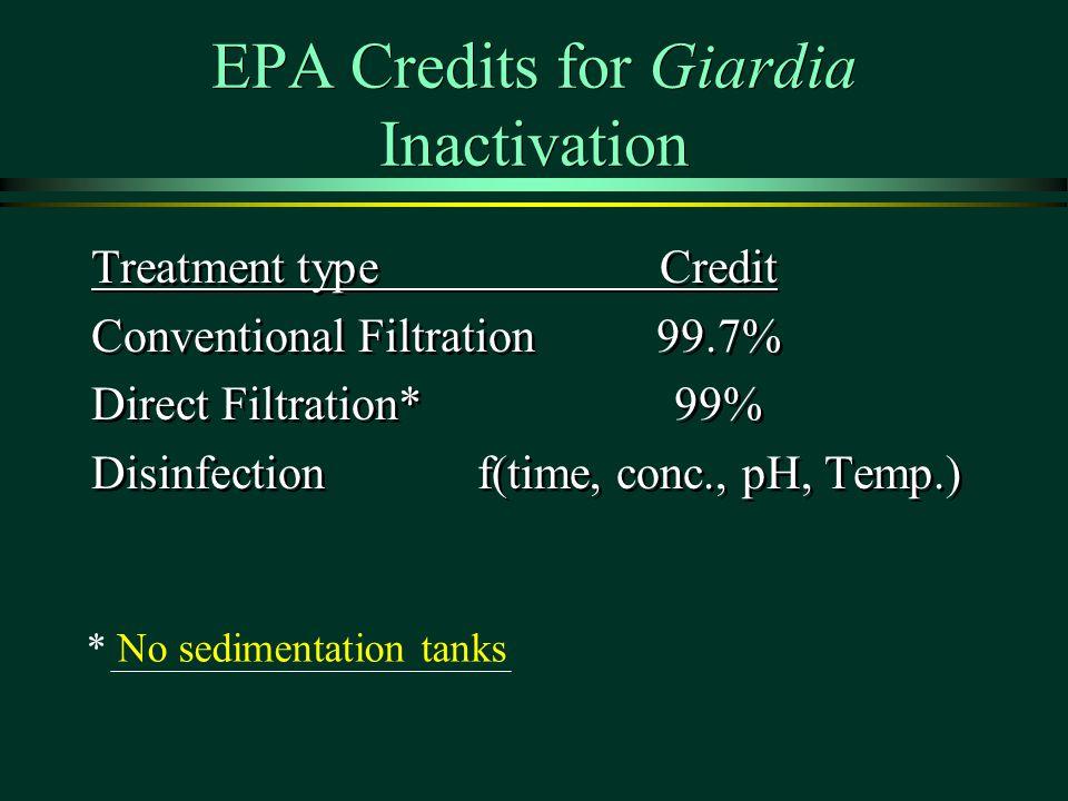 EPA Credits for Giardia Inactivation